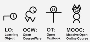Explanation of MOOC's